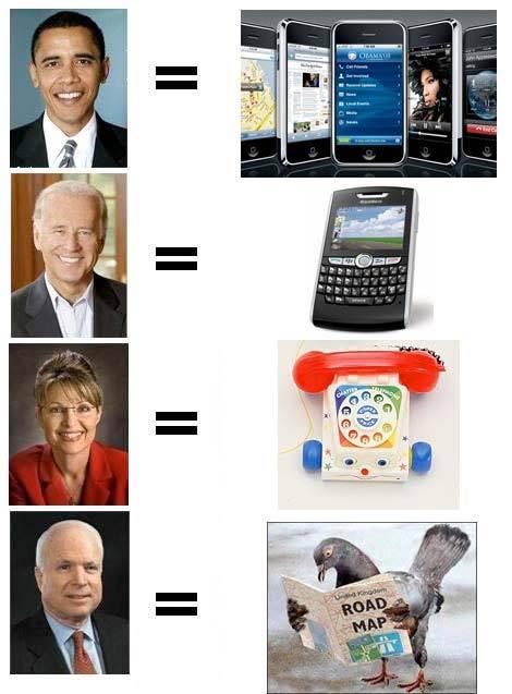 Telecoms   bobbette