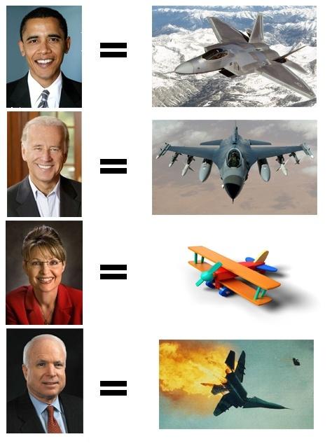 Fighter Jets | stargazer101