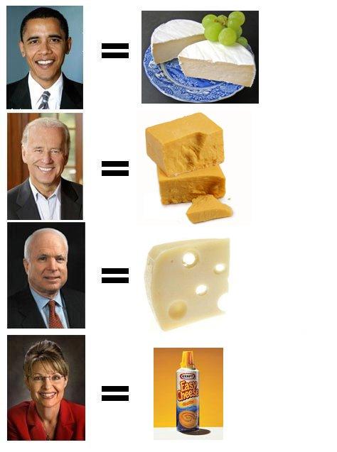Cheese | Bob Balaban