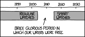 xkcd: Watches